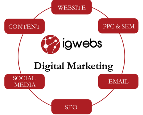 IG Webs' Digital Marketing